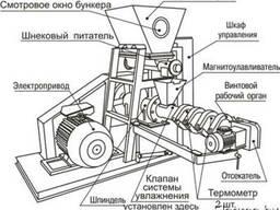 Экструдер зерновой Бронто Е1000