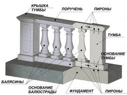 Гранитные колоны из Украины