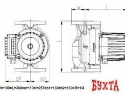 IMP Pumps GHNbasic II 100-190F PN10