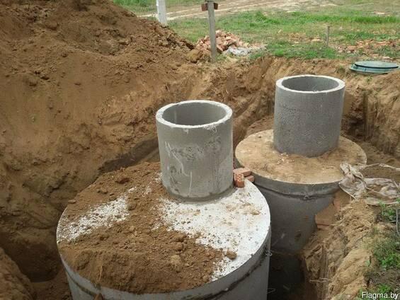 Жби канализация цена дорожная плита каменск уральский