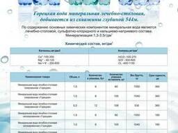 Отличная минеральная вода по отличной цене с дисконтом