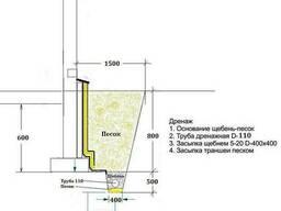 Отвод воды от фундамента (дренаж вокруг дома) в Бресте