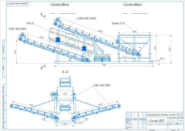 Передвижной комплекс сортировки АСП50-6