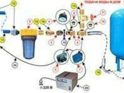Подключение скважин, установка насоса и автоматики