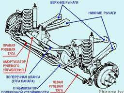 Профессиональная диагностика рулевого управления в Заславле