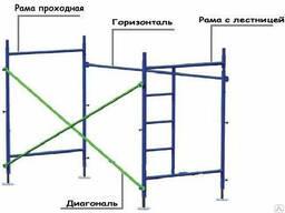 Строительные леса ЛРСП 30