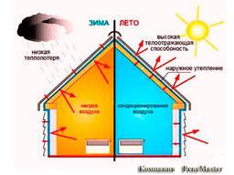 Теплоизоляция дома за 2 дня. Экономия тепла до 45%