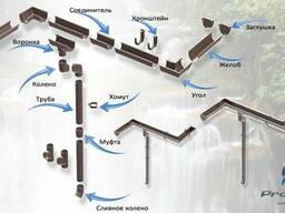 Водосточные системы Польша