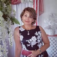 Котова Ирина