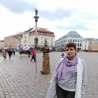 Каменецкая Ирина Владимировна